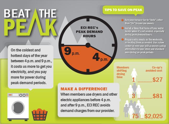 infographic-ECIREC