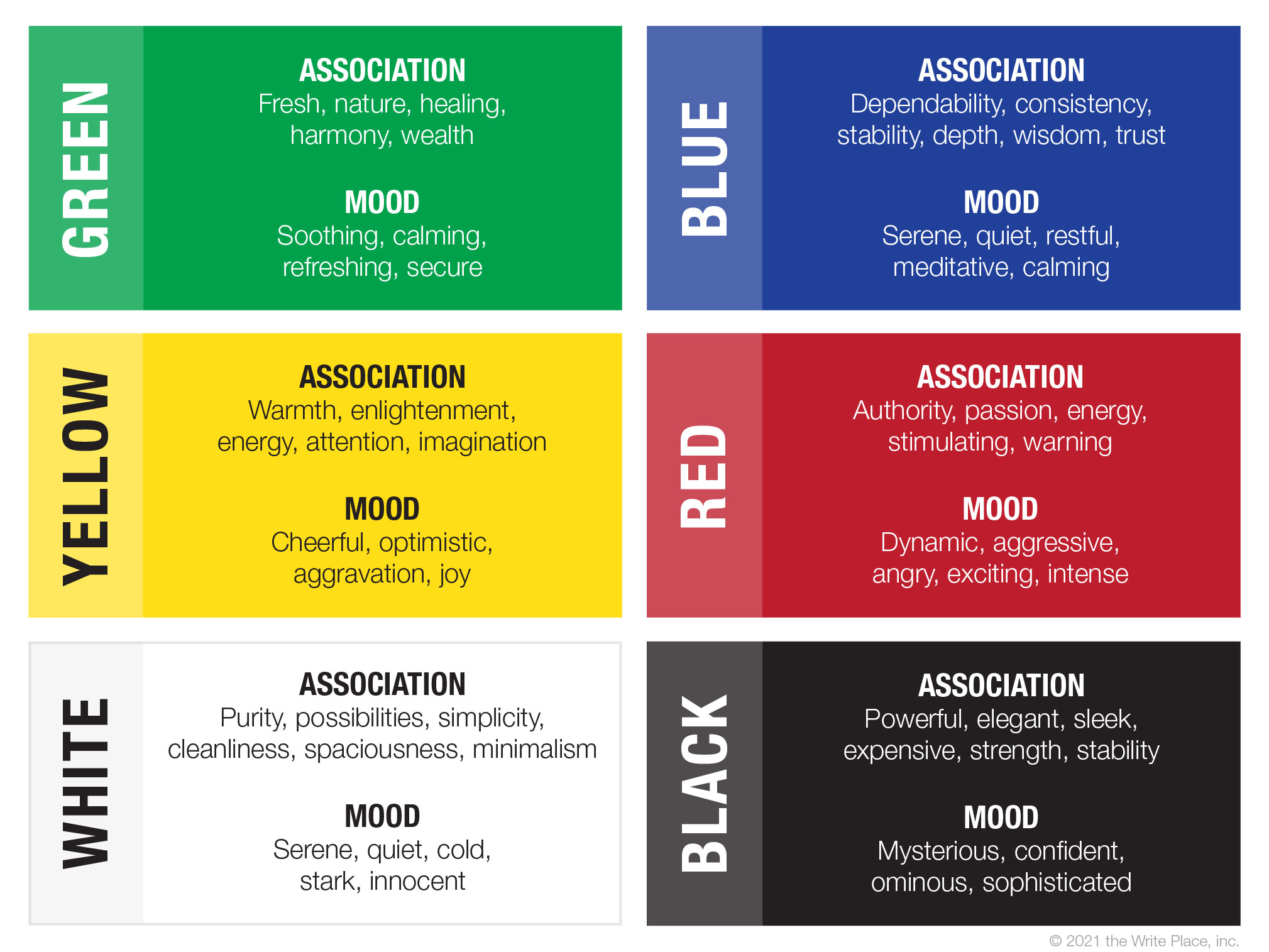 Color word association chart